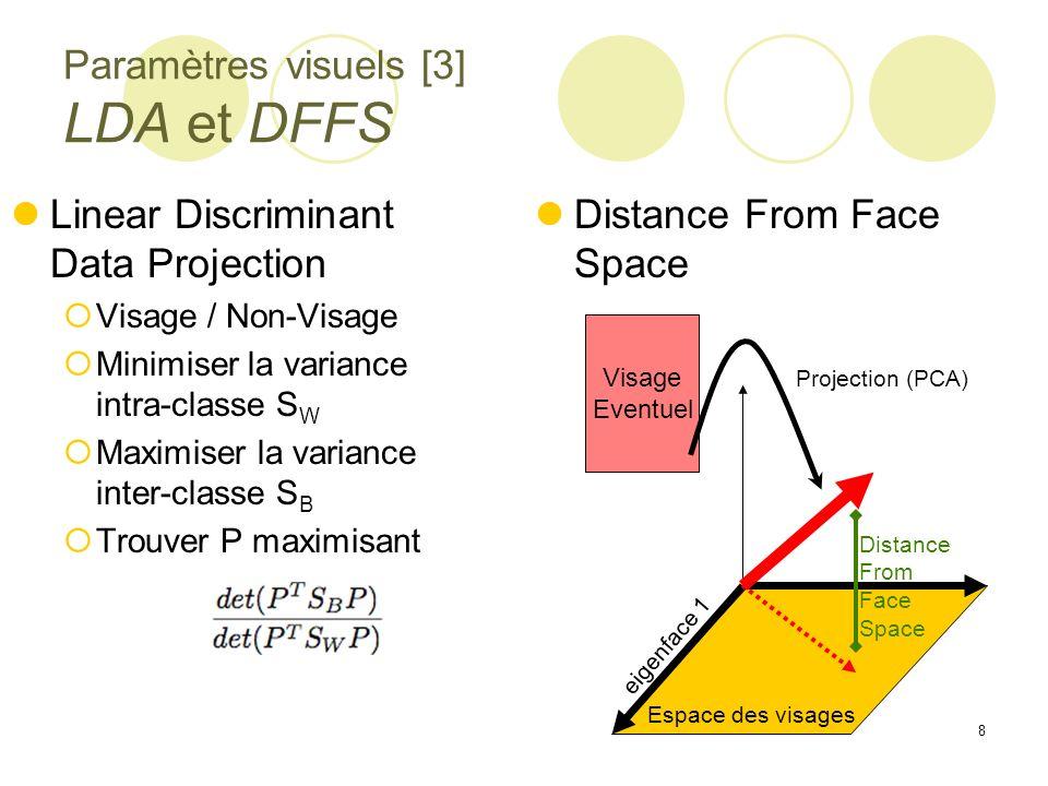 Paramètres visuels [3] LDA et DFFS